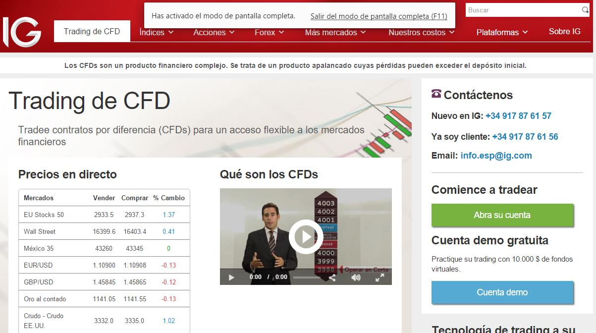 trading CFD ig market