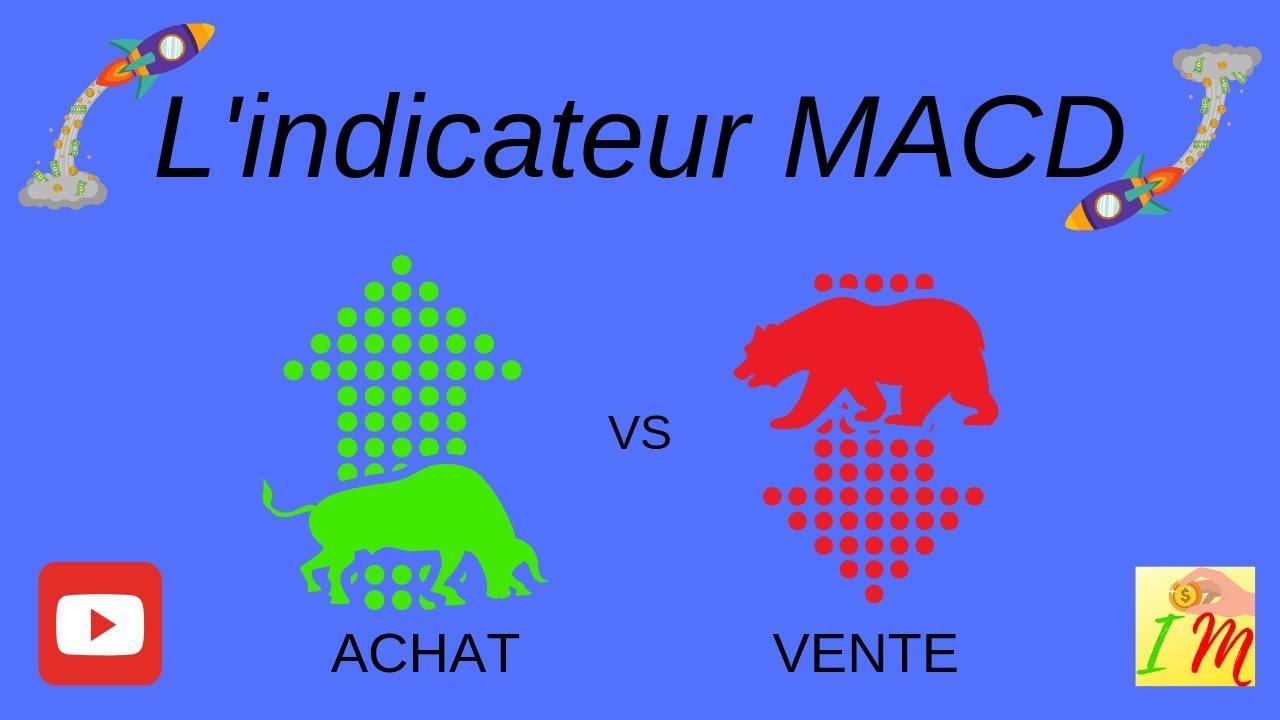 Le trading rentable avec l'indicateur MACD